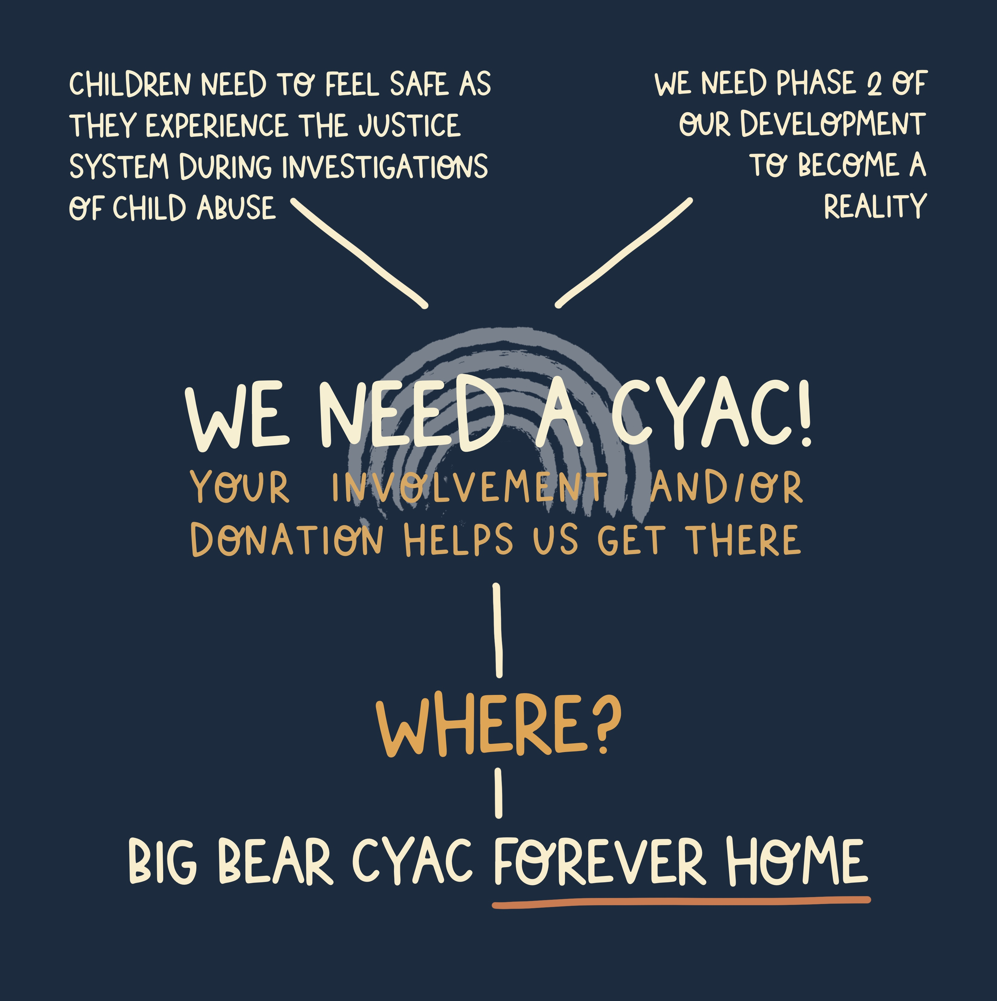 Big Bear CYAC is moving into its temporary home soon!